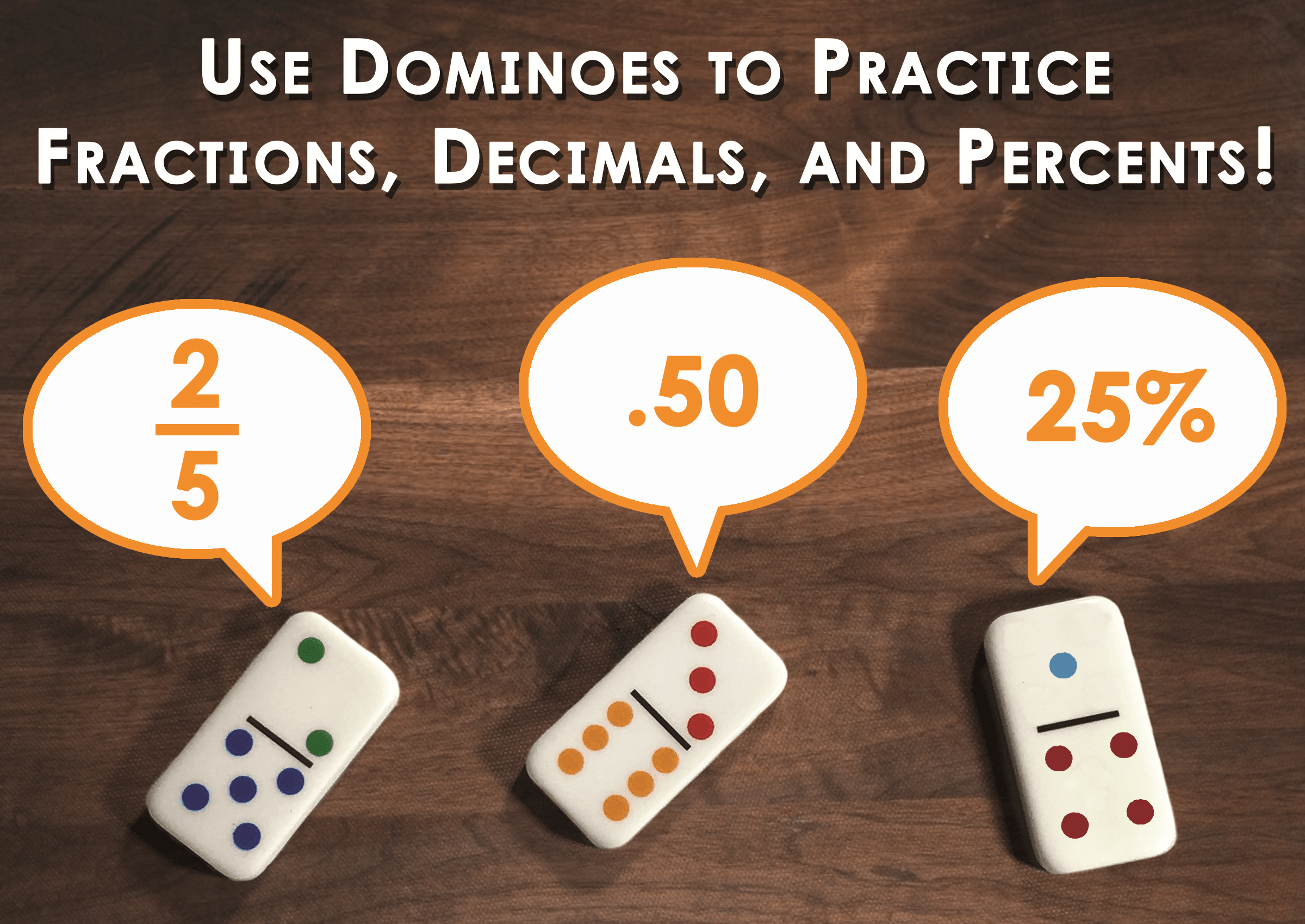 Practice Fractions, Decimals, and Percents with Dominoes!