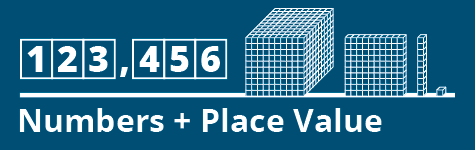 Numbers & Place Value