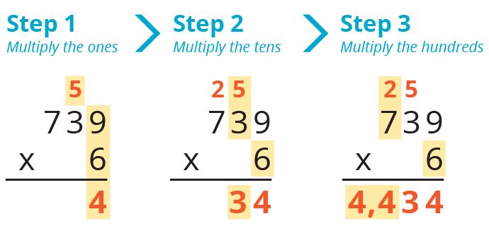 Math Game: Rounding to Nearest Ten