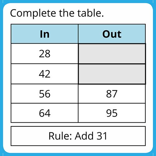 Master Multi-Digit Math!
