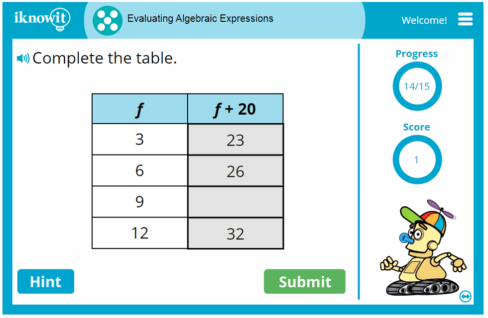 Fifth Grade Solving Algebraic Expressions Lesson